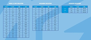 K2 Damen Inline Skate Alexis 80 - 2